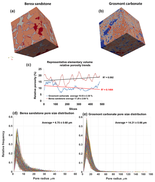 https://www.geosci-model-dev.net/13/315/2020/gmd-13-315-2020-f06