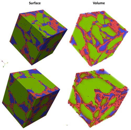 https://www.geosci-model-dev.net/13/315/2020/gmd-13-315-2020-f08