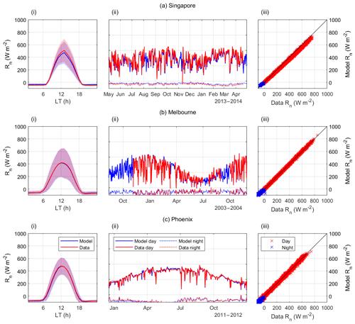 https://www.geosci-model-dev.net/13/335/2020/gmd-13-335-2020-f04