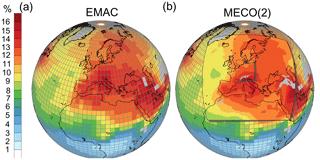 https://www.geosci-model-dev.net/13/363/2020/gmd-13-363-2020-f02