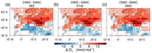 https://www.geosci-model-dev.net/13/363/2020/gmd-13-363-2020-f03