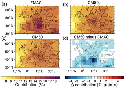 https://www.geosci-model-dev.net/13/363/2020/gmd-13-363-2020-f08