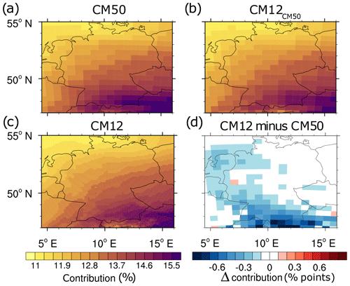 https://www.geosci-model-dev.net/13/363/2020/gmd-13-363-2020-f09