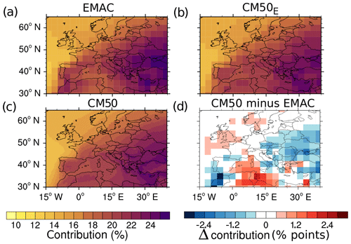 https://www.geosci-model-dev.net/13/363/2020/gmd-13-363-2020-f10