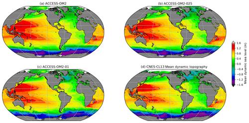https://www.geosci-model-dev.net/13/401/2020/gmd-13-401-2020-f05