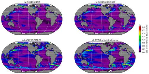 https://www.geosci-model-dev.net/13/401/2020/gmd-13-401-2020-f06
