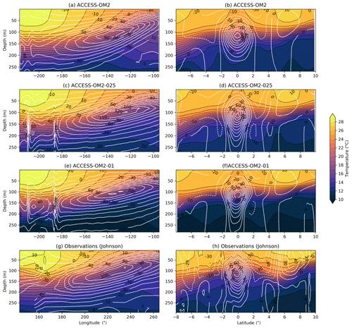 https://www.geosci-model-dev.net/13/401/2020/gmd-13-401-2020-f19