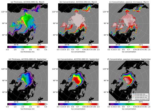 https://www.geosci-model-dev.net/13/401/2020/gmd-13-401-2020-f28