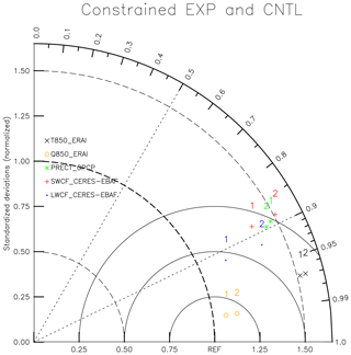 https://www.geosci-model-dev.net/13/41/2020/gmd-13-41-2020-f03