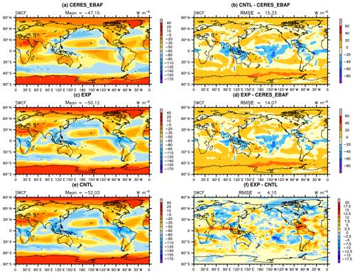 https://www.geosci-model-dev.net/13/41/2020/gmd-13-41-2020-f05