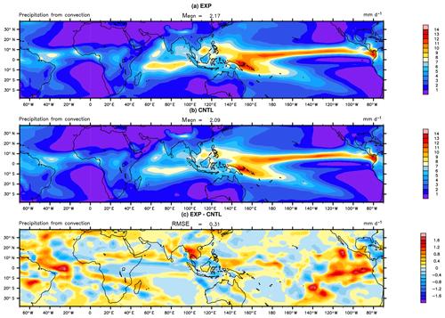 https://www.geosci-model-dev.net/13/41/2020/gmd-13-41-2020-f09