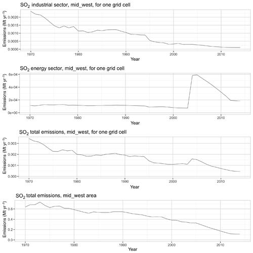 https://www.geosci-model-dev.net/13/461/2020/gmd-13-461-2020-f08