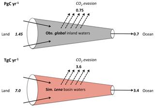 https://www.geosci-model-dev.net/13/507/2020/gmd-13-507-2020-f10