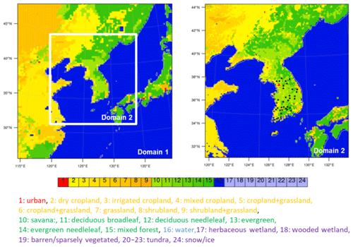 https://www.geosci-model-dev.net/13/521/2020/gmd-13-521-2020-f03