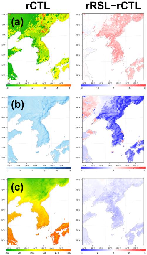https://www.geosci-model-dev.net/13/521/2020/gmd-13-521-2020-f08