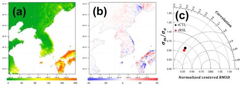 https://www.geosci-model-dev.net/13/521/2020/gmd-13-521-2020-f13