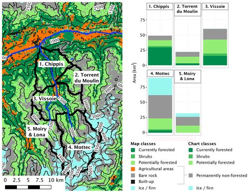 https://www.geosci-model-dev.net/13/537/2020/gmd-13-537-2020-f02