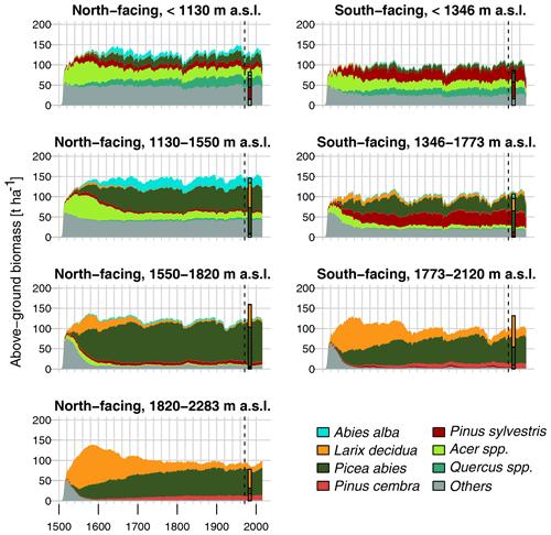 https://www.geosci-model-dev.net/13/537/2020/gmd-13-537-2020-f06