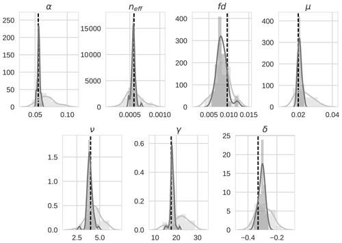 https://www.geosci-model-dev.net/13/55/2020/gmd-13-55-2020-f06
