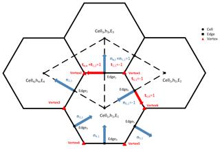 https://www.geosci-model-dev.net/13/581/2020/gmd-13-581-2020-f01