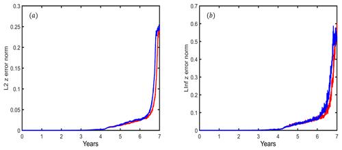 https://www.geosci-model-dev.net/13/581/2020/gmd-13-581-2020-f02