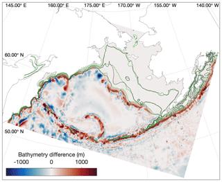 https://www.geosci-model-dev.net/13/597/2020/gmd-13-597-2020-f06