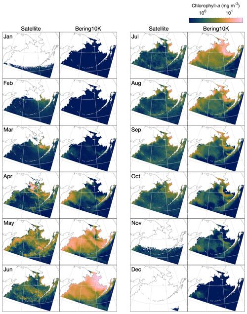 https://www.geosci-model-dev.net/13/597/2020/gmd-13-597-2020-f10