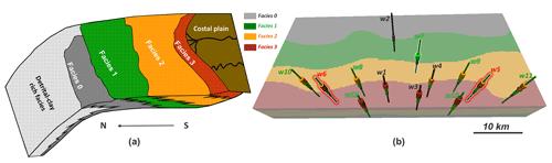 https://www.geosci-model-dev.net/13/651/2020/gmd-13-651-2020-f05