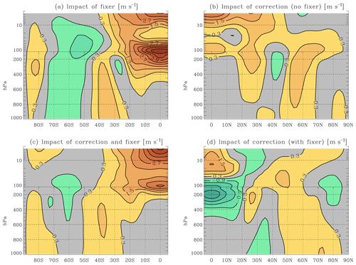 https://www.geosci-model-dev.net/13/685/2020/gmd-13-685-2020-f07