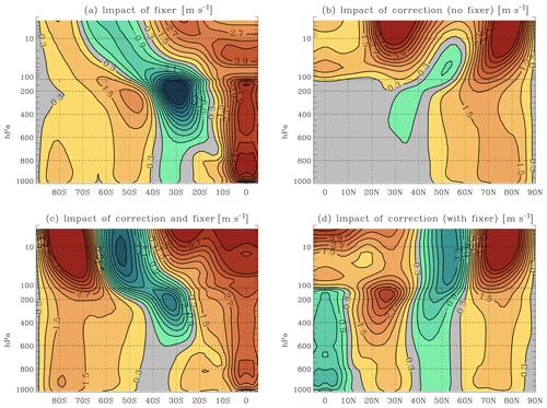 https://www.geosci-model-dev.net/13/685/2020/gmd-13-685-2020-f08