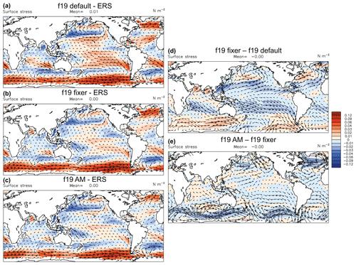https://www.geosci-model-dev.net/13/685/2020/gmd-13-685-2020-f09