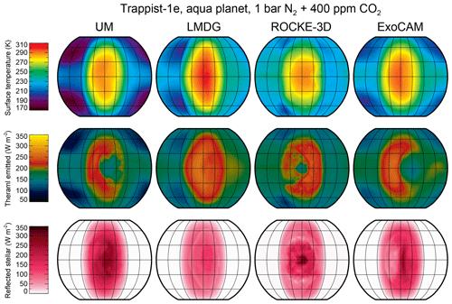 https://www.geosci-model-dev.net/13/707/2020/gmd-13-707-2020-f01