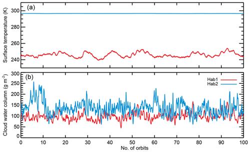 https://www.geosci-model-dev.net/13/707/2020/gmd-13-707-2020-f02