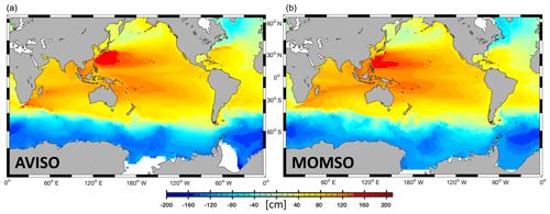 https://www.geosci-model-dev.net/13/71/2020/gmd-13-71-2020-f04