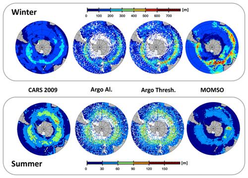 https://www.geosci-model-dev.net/13/71/2020/gmd-13-71-2020-f10