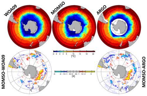 https://www.geosci-model-dev.net/13/71/2020/gmd-13-71-2020-f12