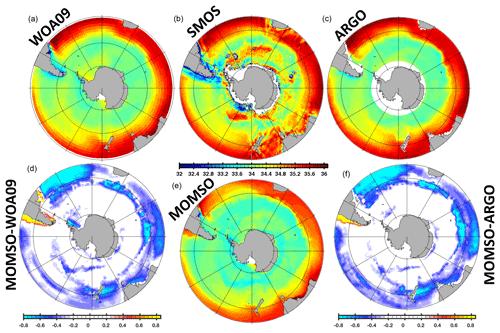 https://www.geosci-model-dev.net/13/71/2020/gmd-13-71-2020-f16