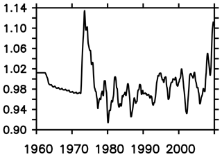 https://www.geosci-model-dev.net/13/71/2020/gmd-13-71-2020-f22