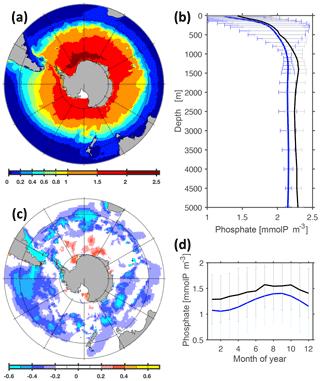 https://www.geosci-model-dev.net/13/71/2020/gmd-13-71-2020-f24