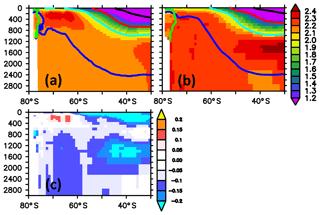 https://www.geosci-model-dev.net/13/71/2020/gmd-13-71-2020-f26