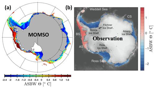 https://www.geosci-model-dev.net/13/71/2020/gmd-13-71-2020-f33