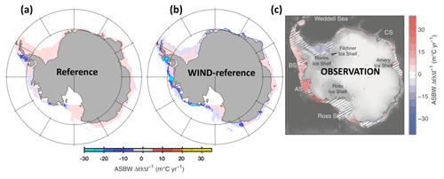 https://www.geosci-model-dev.net/13/71/2020/gmd-13-71-2020-f34