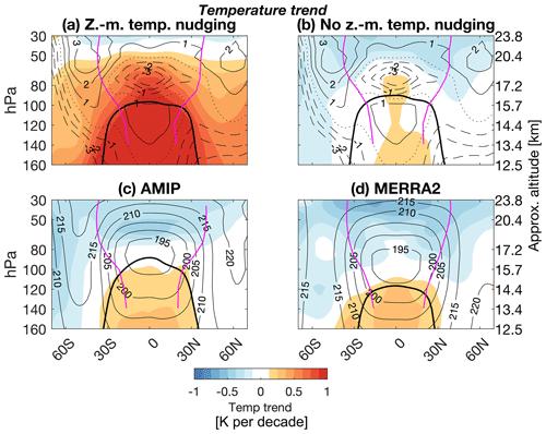 https://www.geosci-model-dev.net/13/717/2020/gmd-13-717-2020-f11
