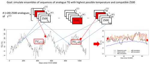https://www.geosci-model-dev.net/13/763/2020/gmd-13-763-2020-f02