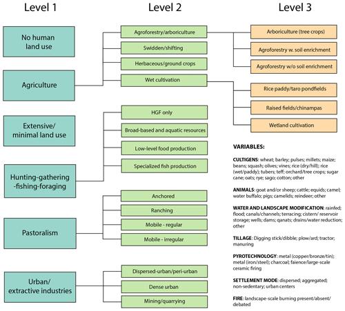 https://www.geosci-model-dev.net/13/805/2020/gmd-13-805-2020-f04