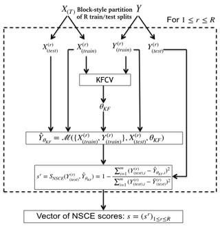 https://www.geosci-model-dev.net/13/841/2020/gmd-13-841-2020-f04