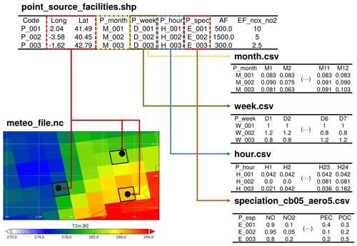 https://www.geosci-model-dev.net/13/873/2020/gmd-13-873-2020-f02