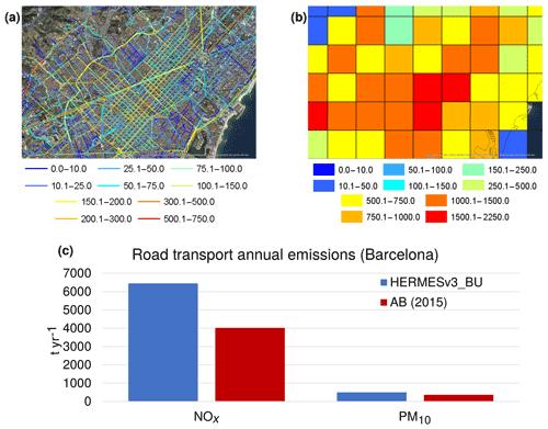 https://www.geosci-model-dev.net/13/873/2020/gmd-13-873-2020-f05