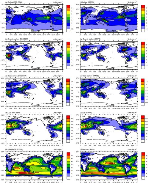 https://www.geosci-model-dev.net/13/977/2020/gmd-13-977-2020-f03