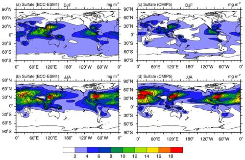 https://www.geosci-model-dev.net/13/977/2020/gmd-13-977-2020-f08